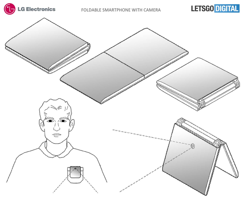 LC concept téléphone pliable